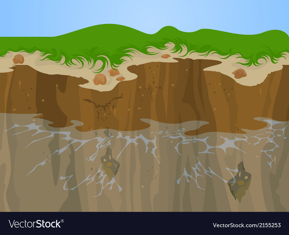 Erosion of cliff vector | Price: 1 Credit (USD $1)