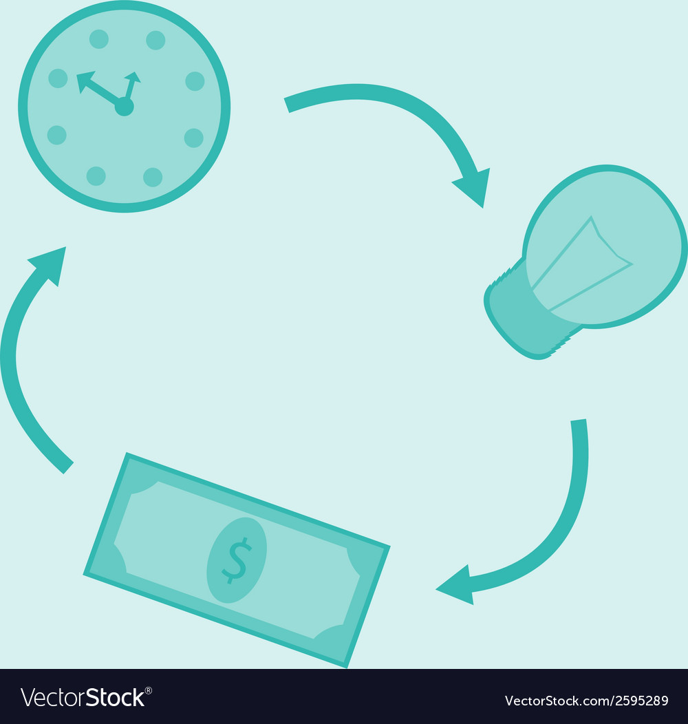 Time idea money vector | Price: 1 Credit (USD $1)