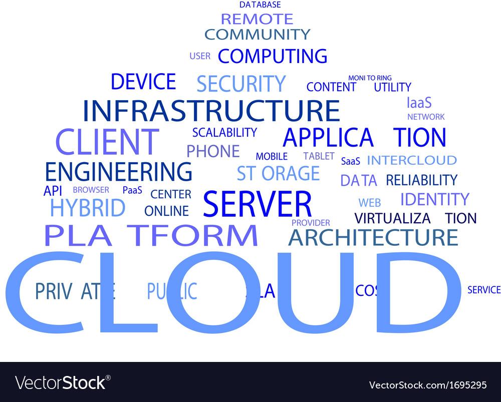 Wordcloud cloud computing vector | Price: 1 Credit (USD $1)