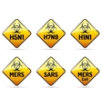 Mers sars h5n1 biohazard virus sign vector