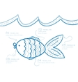 Fish drawing vector