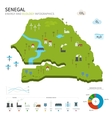 Energy industry and ecology of senegal vector