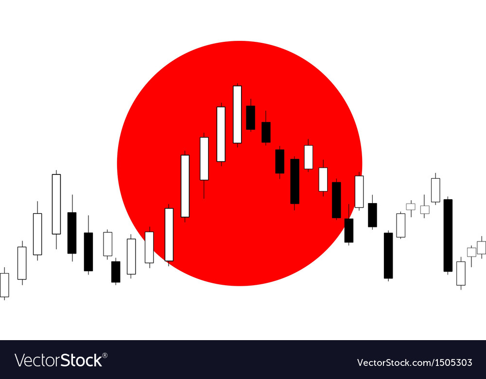 Candlestick chart with japanese flag in background vector | Price: 1 Credit (USD $1)