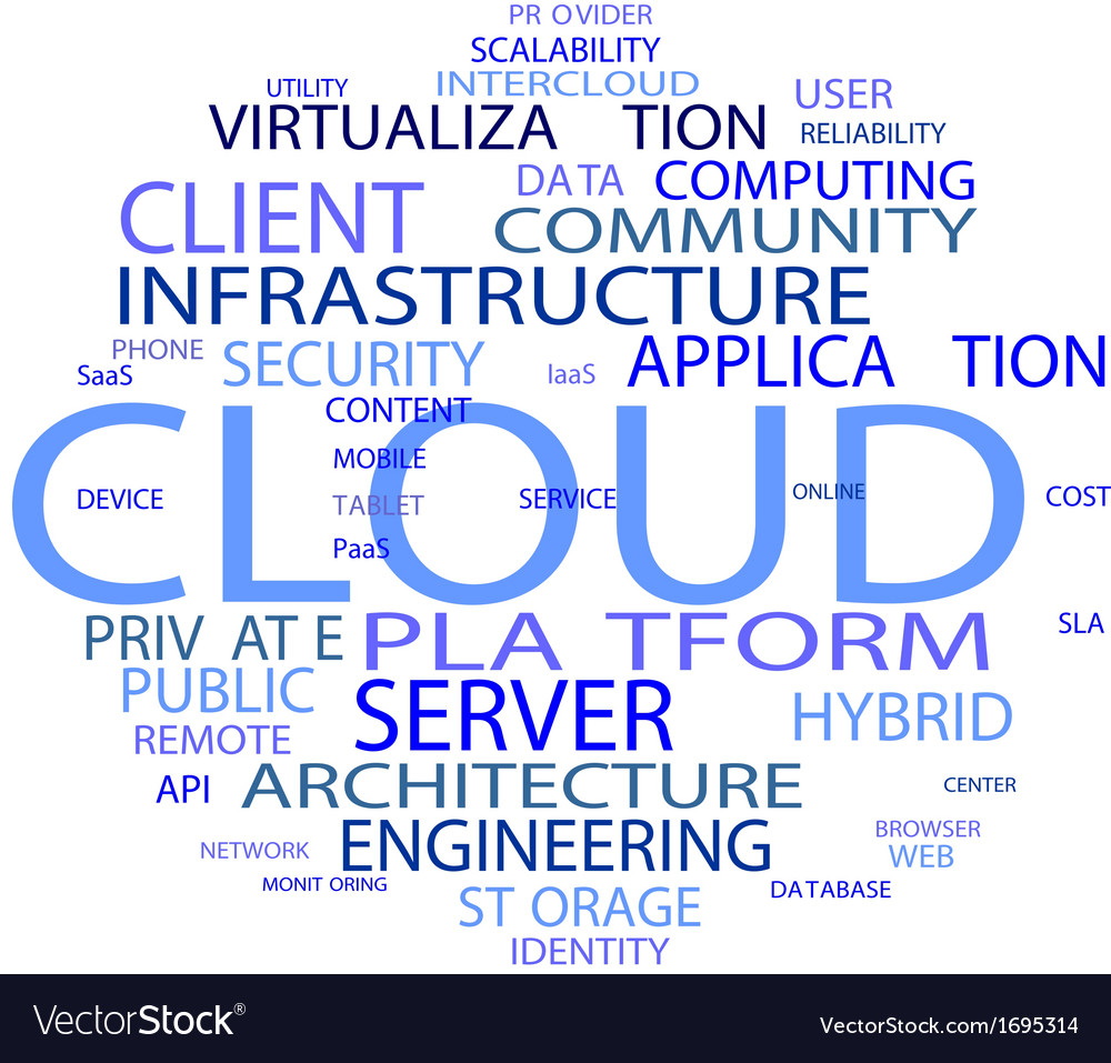 Wordcloud cloud computing vector | Price: 1 Credit (USD $1)