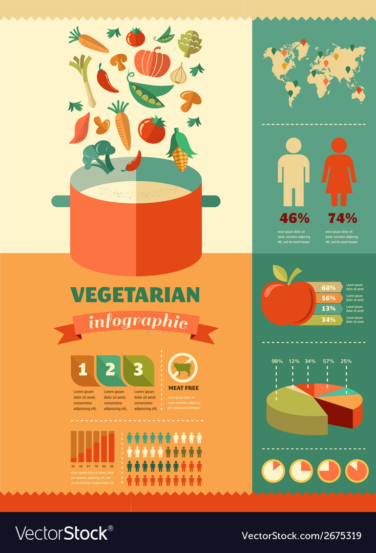 Vegetarian and vegan healthy organic infographic vector | Price: 1 Credit (USD $1)
