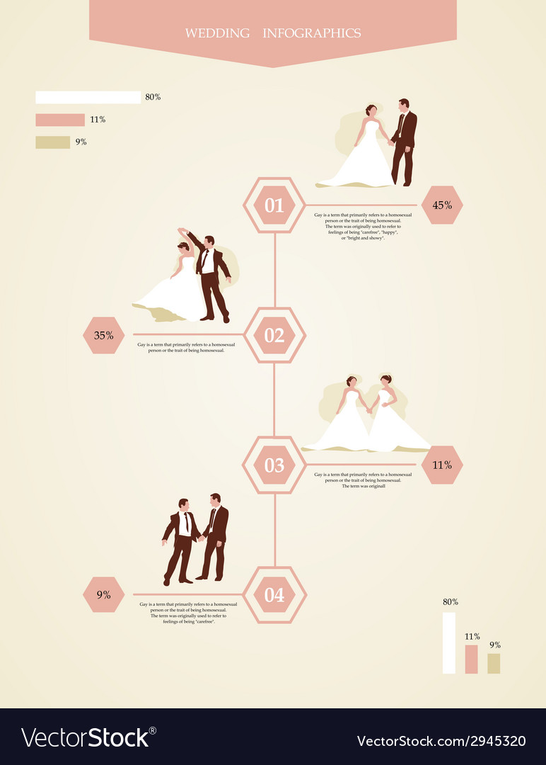Info graphics with gays and lesbians vector | Price: 1 Credit (USD $1)