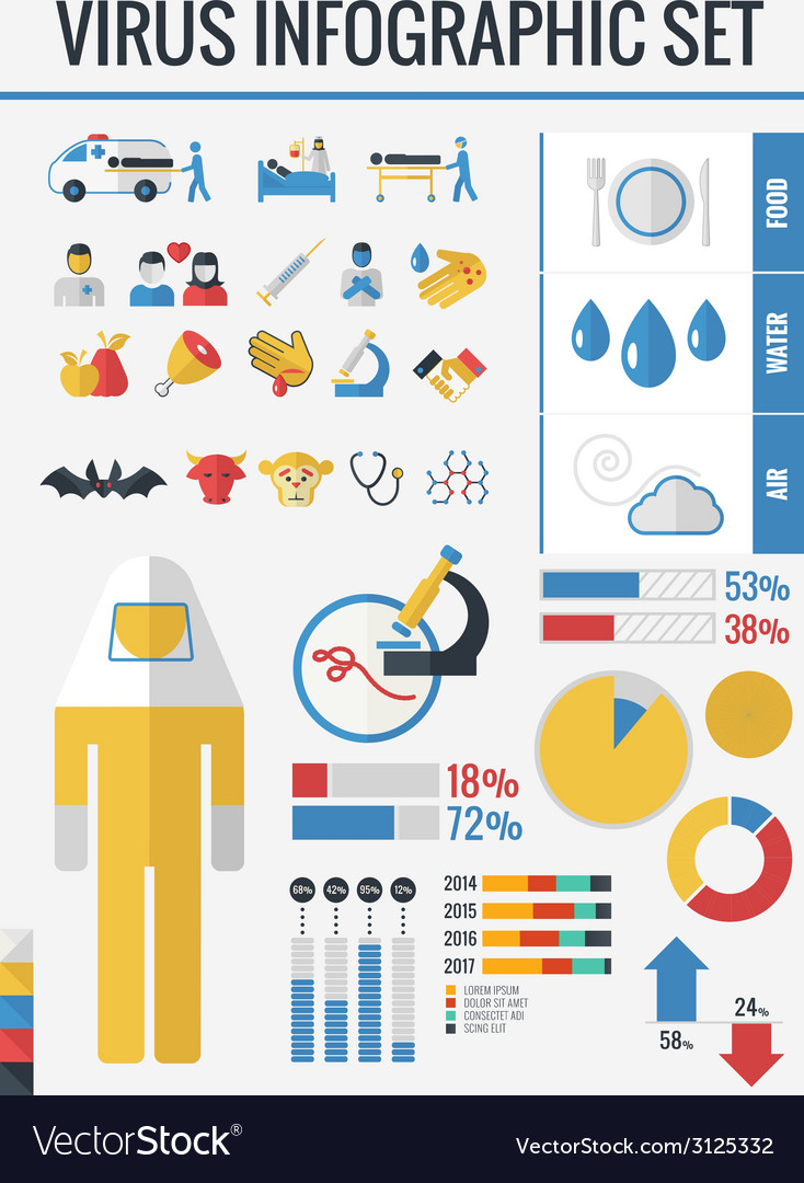 Medical infographic template vector   Price: 1 Credit (USD $1)