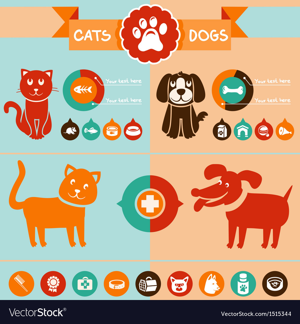 Set of infographics design elements - dogs and cat vector | Price: 3 Credit (USD $3)