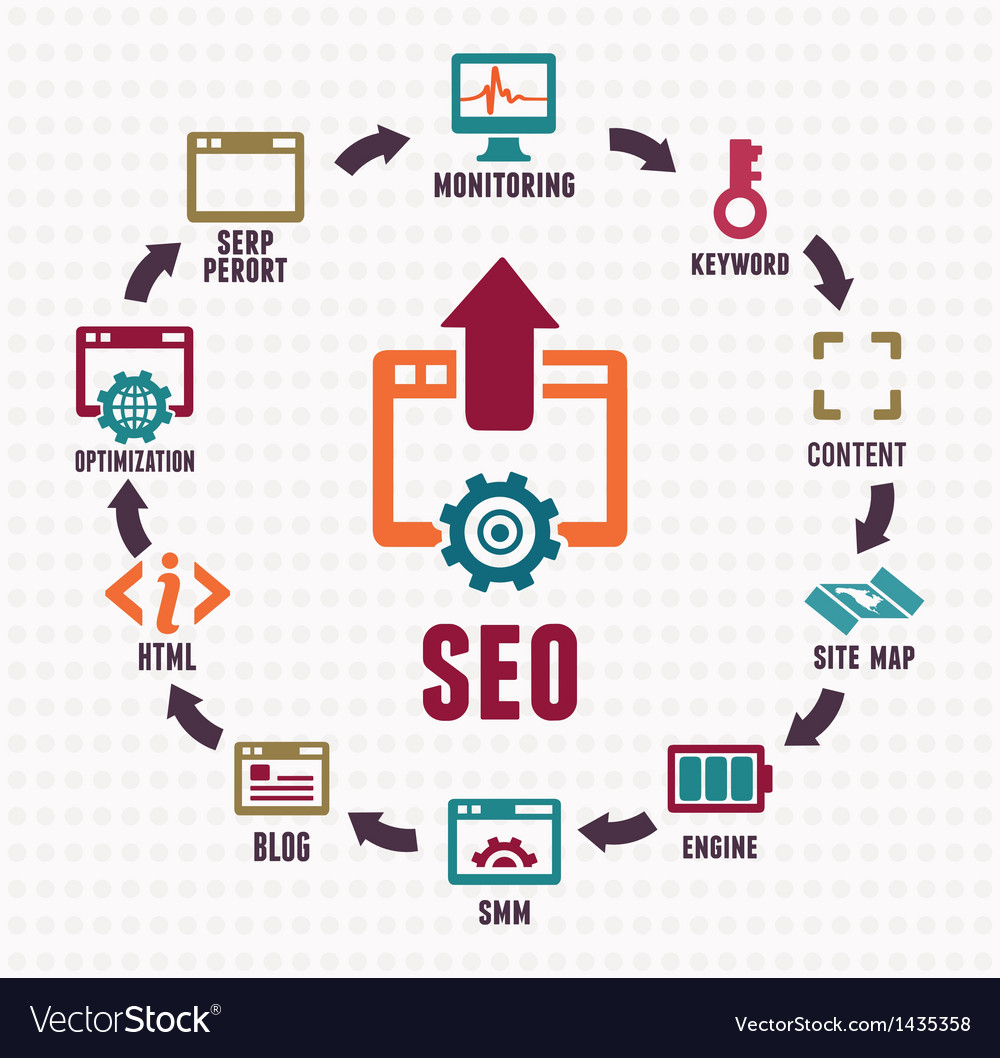 Abstract concept of seo process vector | Price: 3 Credit (USD $3)