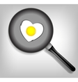 Fried eggs vector
