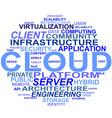 Wordcloud cloud computing vector