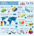 Transport isometric infographics vector