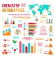 Chemistry infographics charts vector