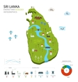 Energy industry and ecology of sri lanka vector
