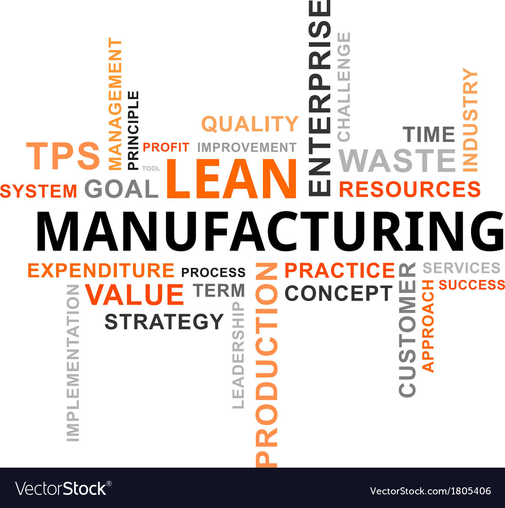 Word cloud lean manufacturing vector | Price: 1 Credit (USD $1)