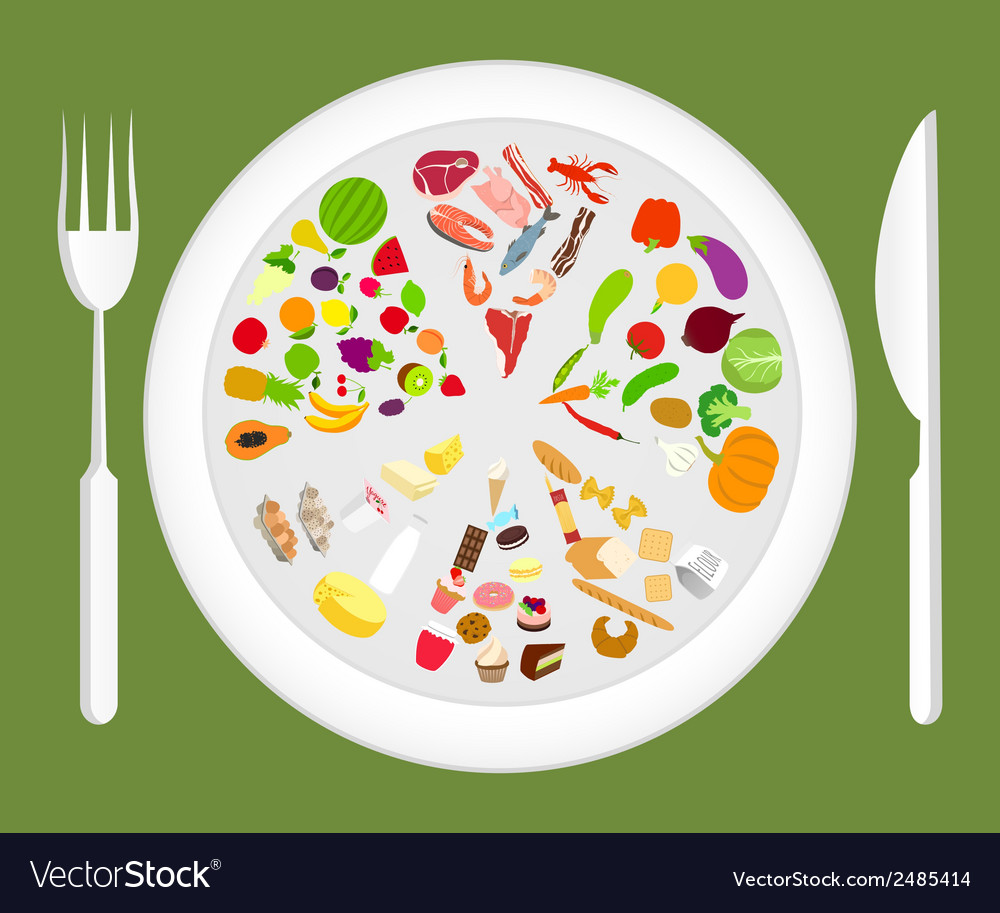 Food pyramid plate vector | Price: 1 Credit (USD $1)