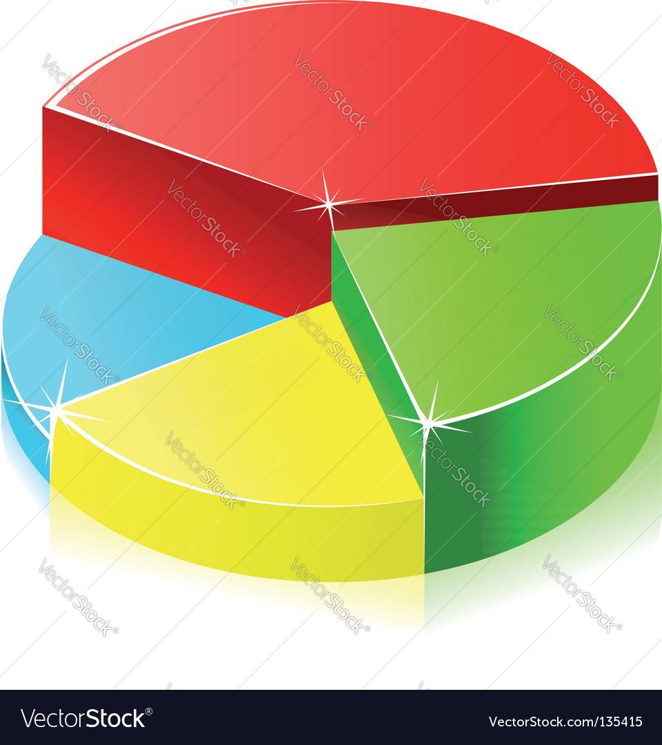 Circle graph vector | Price: 1 Credit (USD $1)