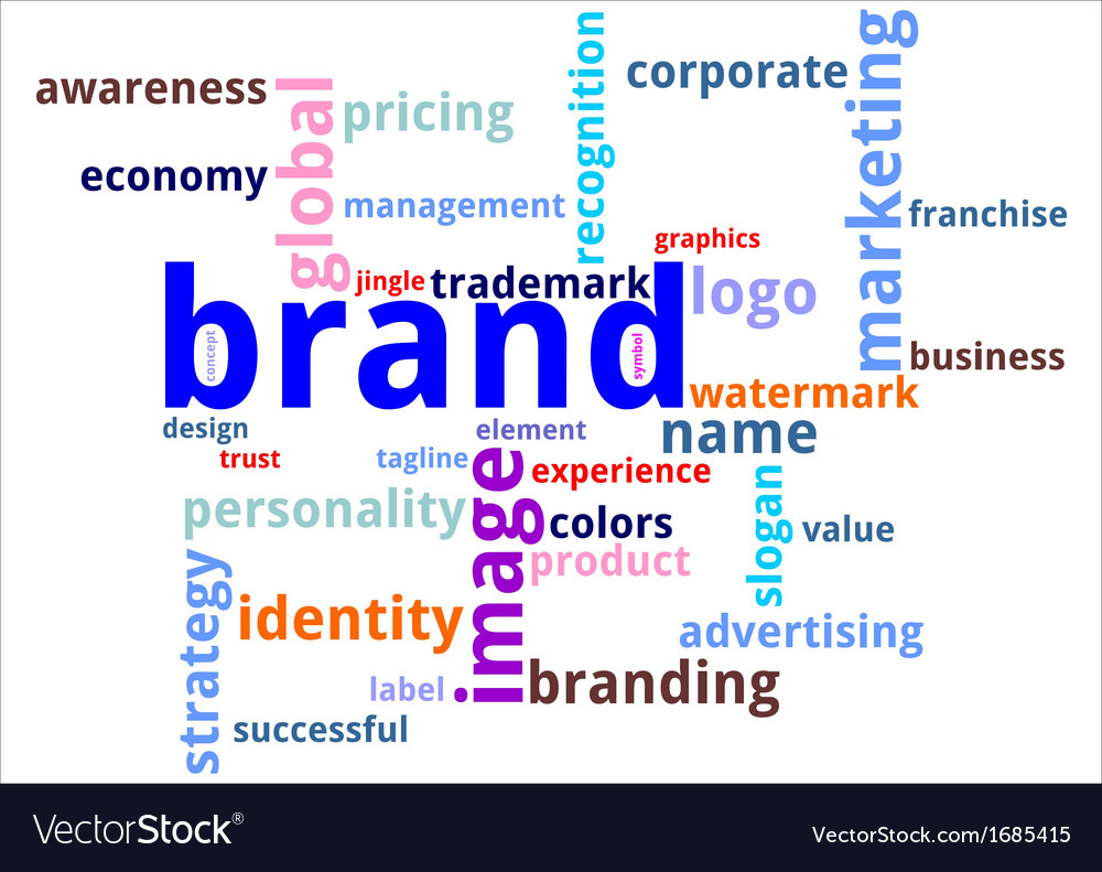 Word cloud brand vector | Price: 1 Credit (USD $1)