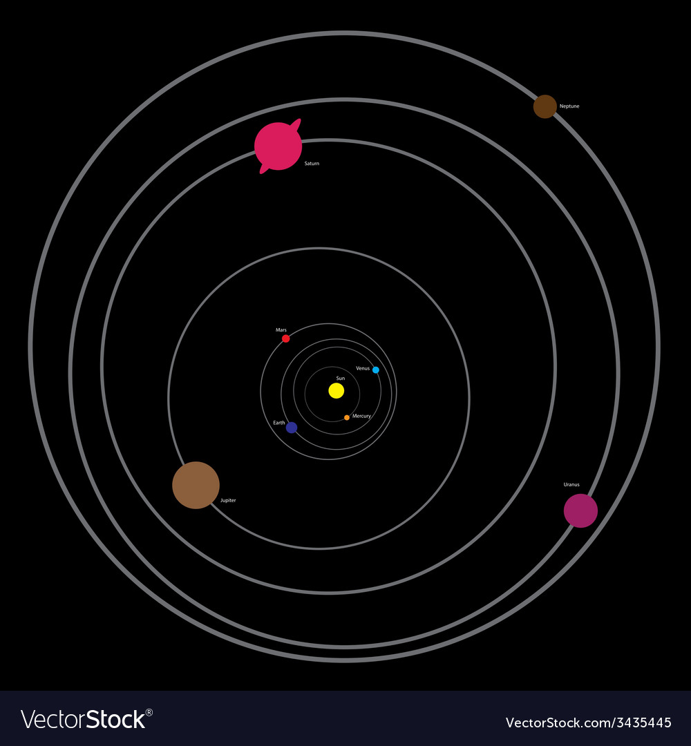 Solar system with planets and sun on black vector | Price: 1 Credit (USD $1)