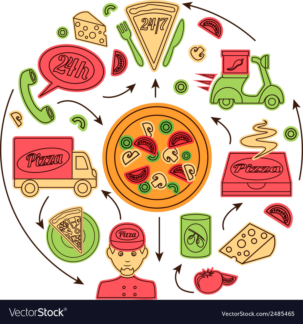 Pizza fast delivery service vector | Price: 1 Credit (USD $1)