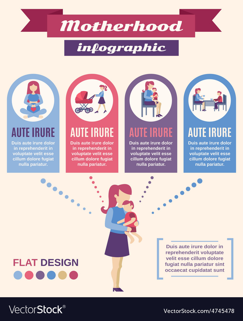 Motherhood infographics set vector | Price: 1 Credit (USD $1)