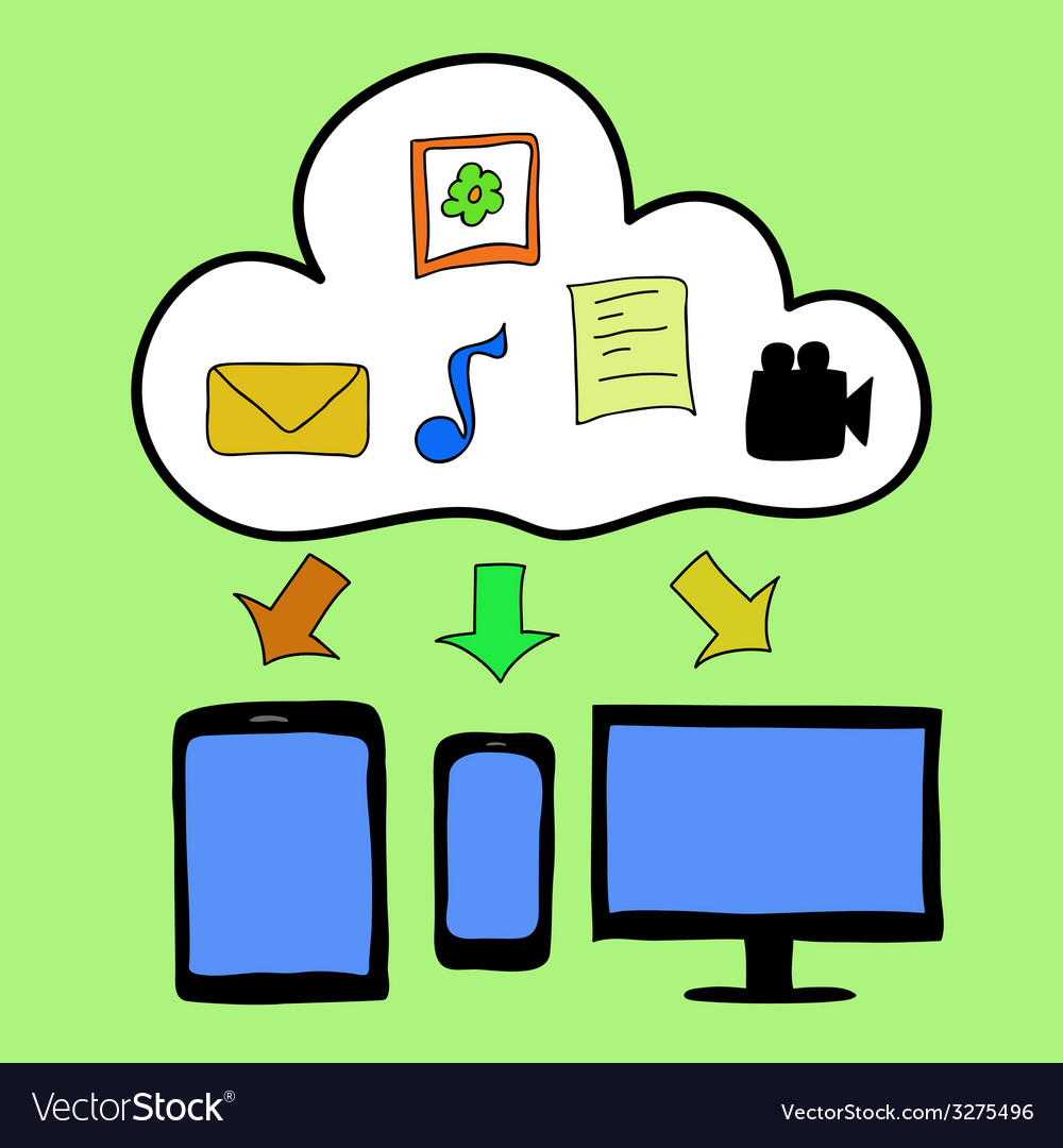 Doodle style cloud computing vector | Price: 1 Credit (USD $1)
