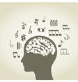 Musical head vector