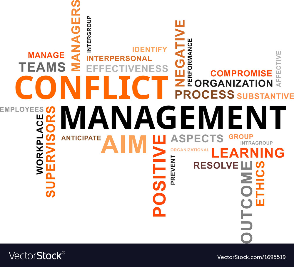 Word cloud conflict management vector | Price: 1 Credit (USD $1)
