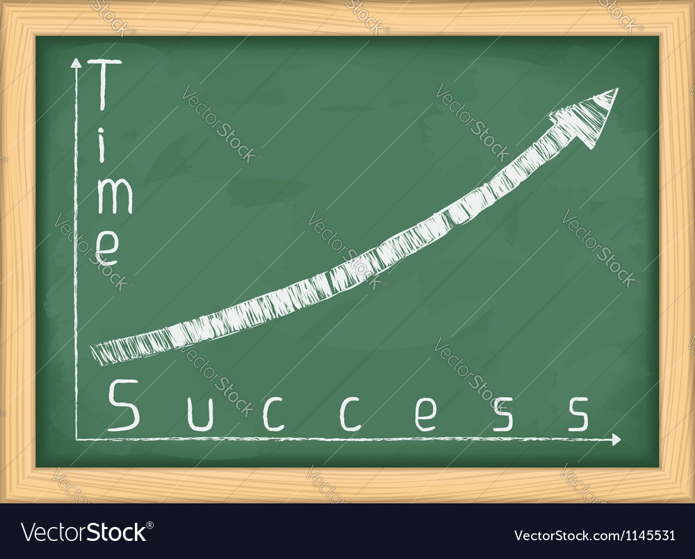 Blackboard with graph of success vector | Price: 1 Credit (USD $1)