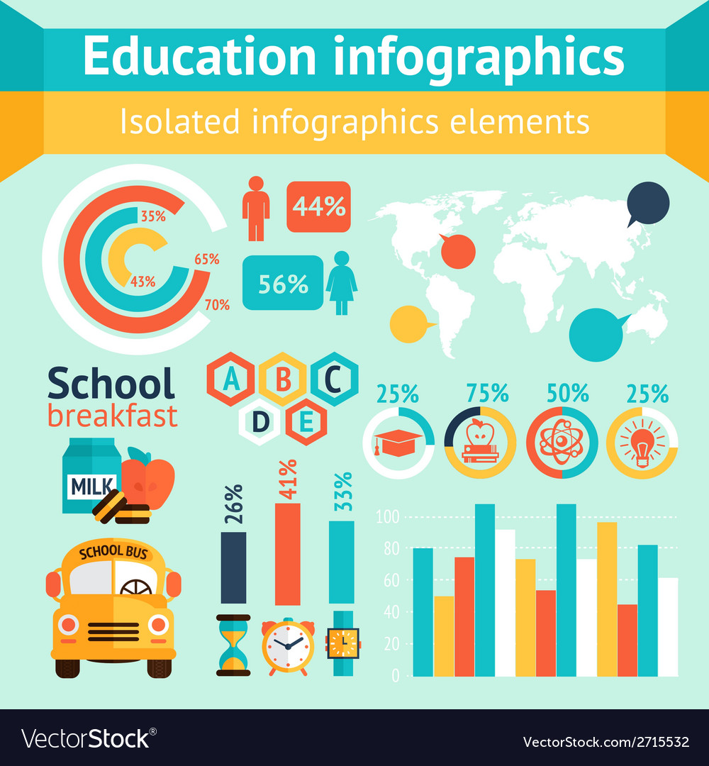 Education apple infographic vector | Price: 1 Credit (USD $1)
