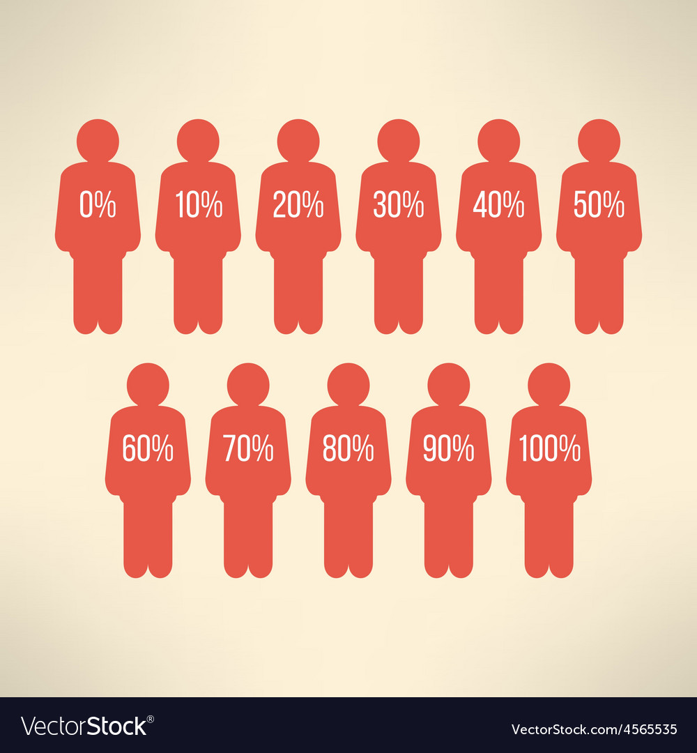 Human symbol with percent business infographic vector | Price: 1 Credit (USD $1)