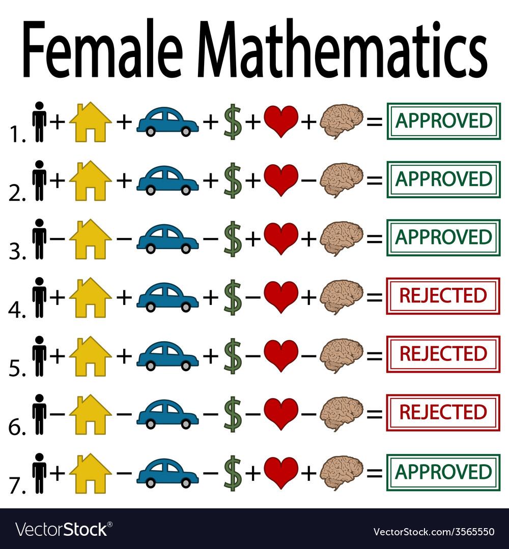 Female mathematics vector | Price: 1 Credit (USD $1)