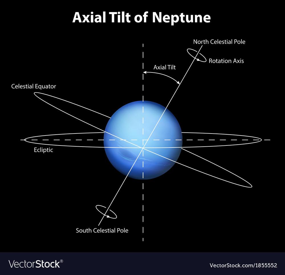 Planet neptune vector | Price: 1 Credit (USD $1)