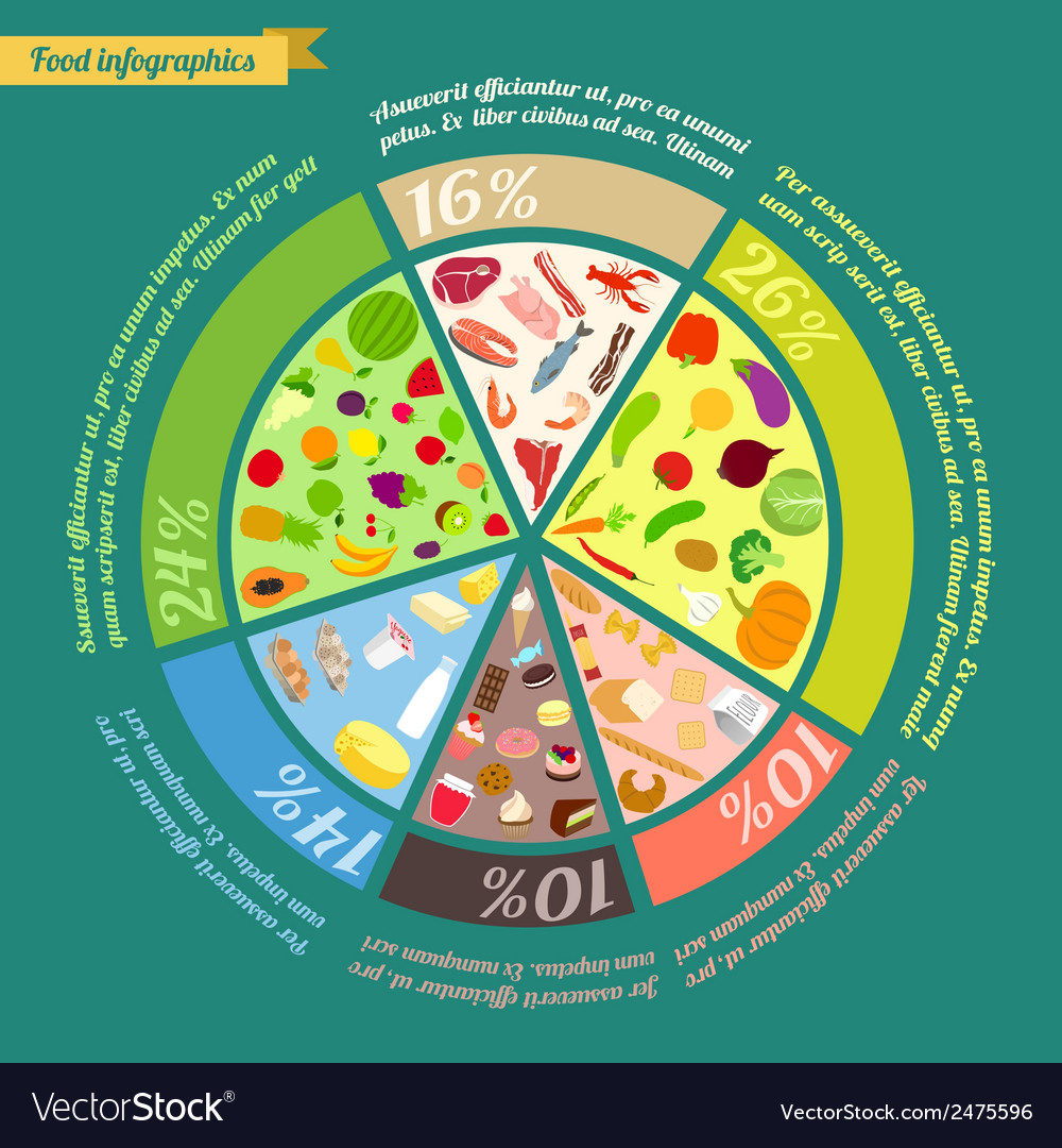 Food pyramid infographic vector | Price: 1 Credit (USD $1)
