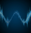 Blue sound wave vector