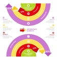 Business infographics circle with arrows for vector