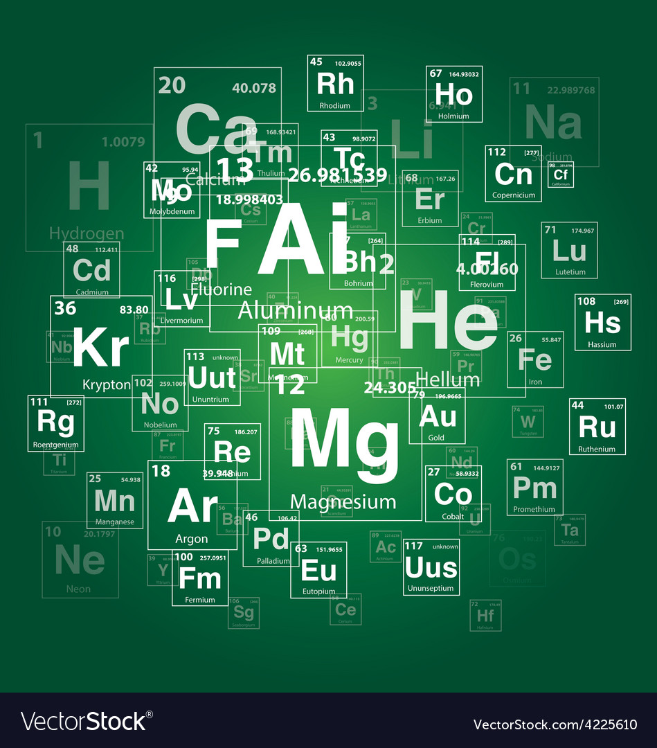 Periodic table of the elements vector   Price: 1 Credit (USD $1)