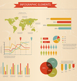 Retro infographics set 2 vector