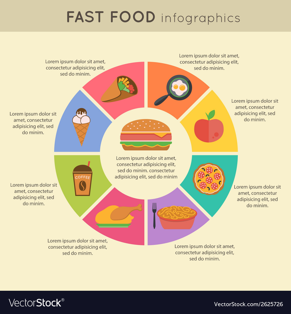 Fast food infographic vector | Price: 1 Credit (USD $1)