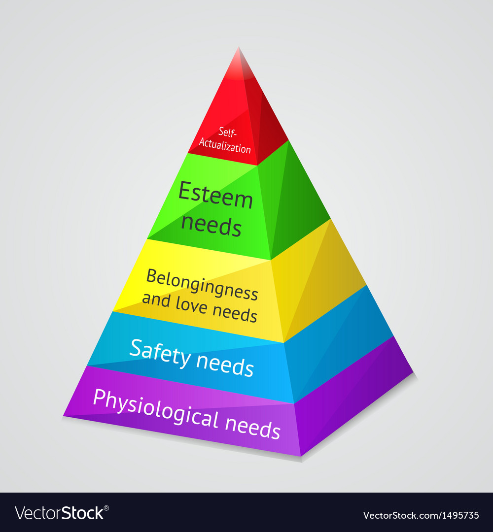 Maslow pyramid vector | Price: 1 Credit (USD $1)