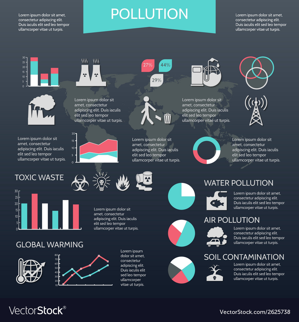 Pollution infographic set vector | Price: 1 Credit (USD $1)