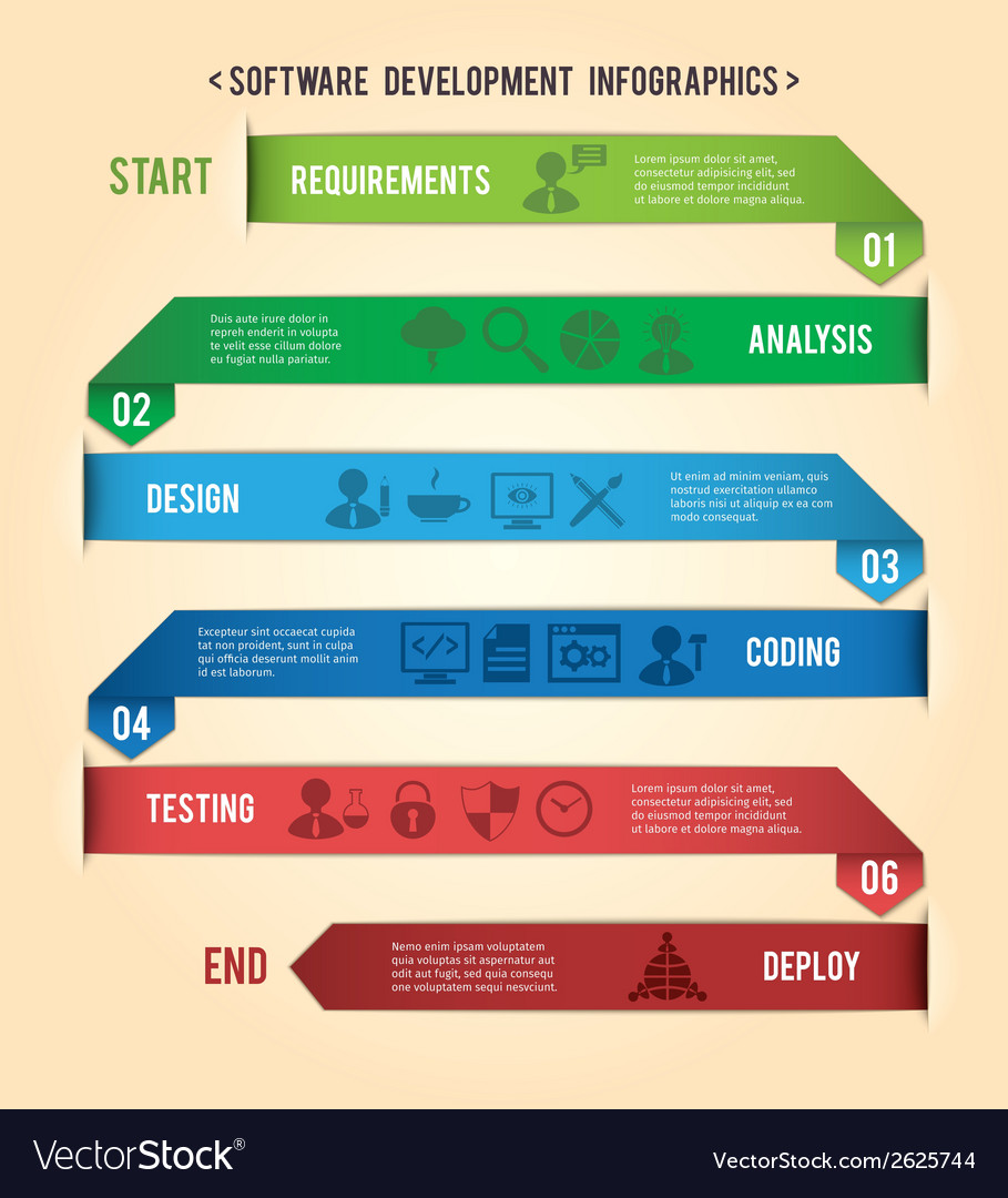 Software development paper infographics vector | Price: 1 Credit (USD $1)