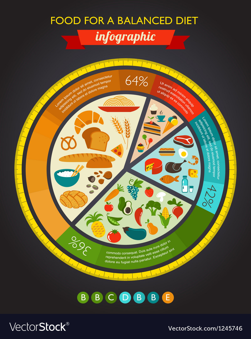 Health food infographic data and diagram vector | Price: 1 Credit (USD $1)