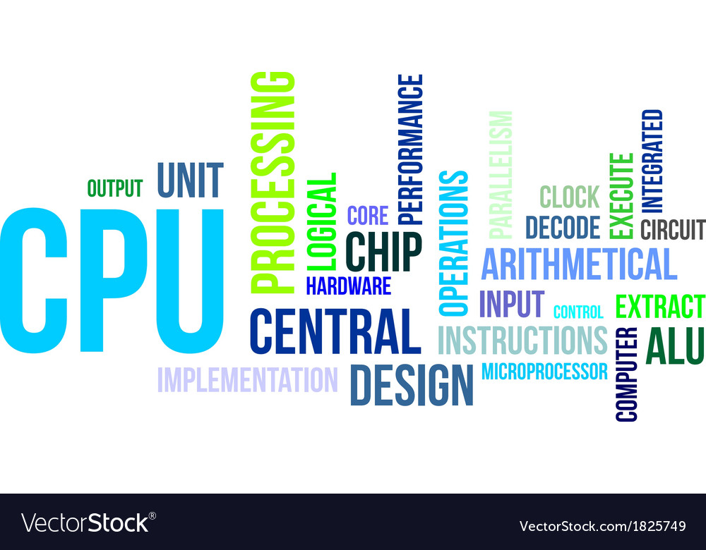 Word cloud cpu vector | Price: 1 Credit (USD $1)