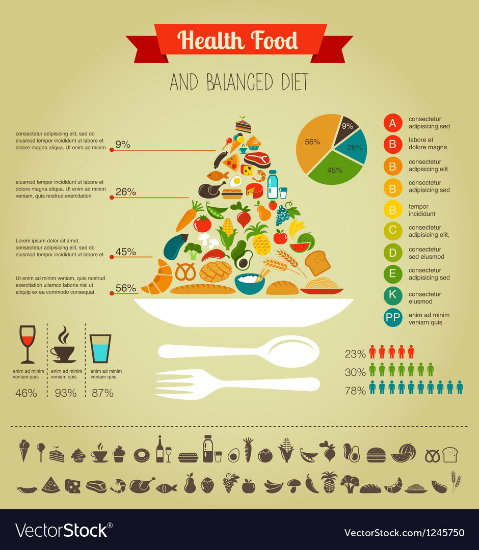 Health food pyramid infographic data and diagram vector | Price: 1 Credit (USD $1)