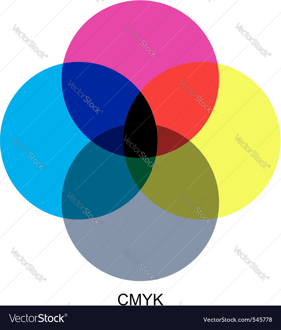 Cmyk color modes vector | Price: 1 Credit (USD $1)