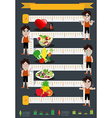Fitness man and diet info graphics vector