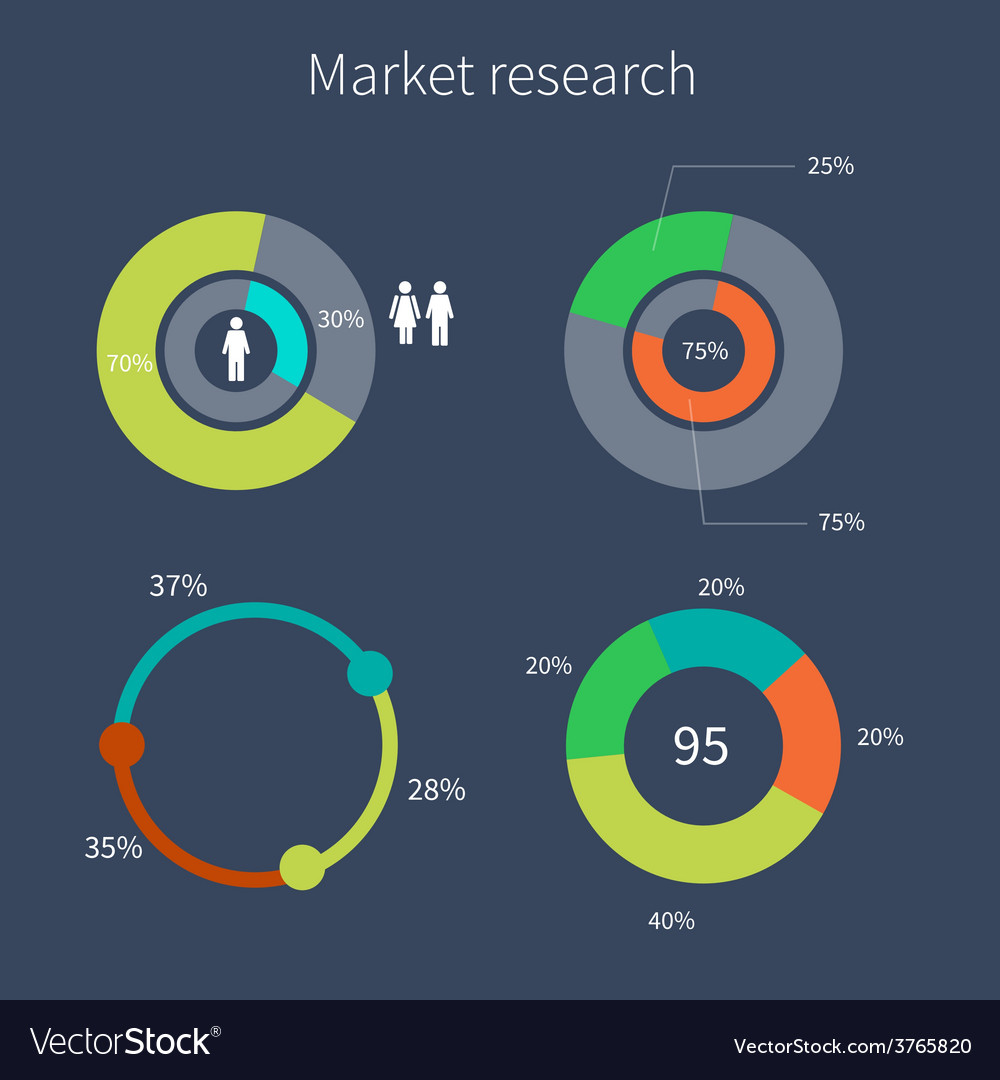 Set of colorful diagrams market research vector | Price: 1 Credit (USD $1)