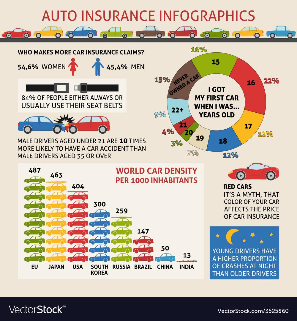 Auto insurance infographics vector | Price: 1 Credit (USD $1)