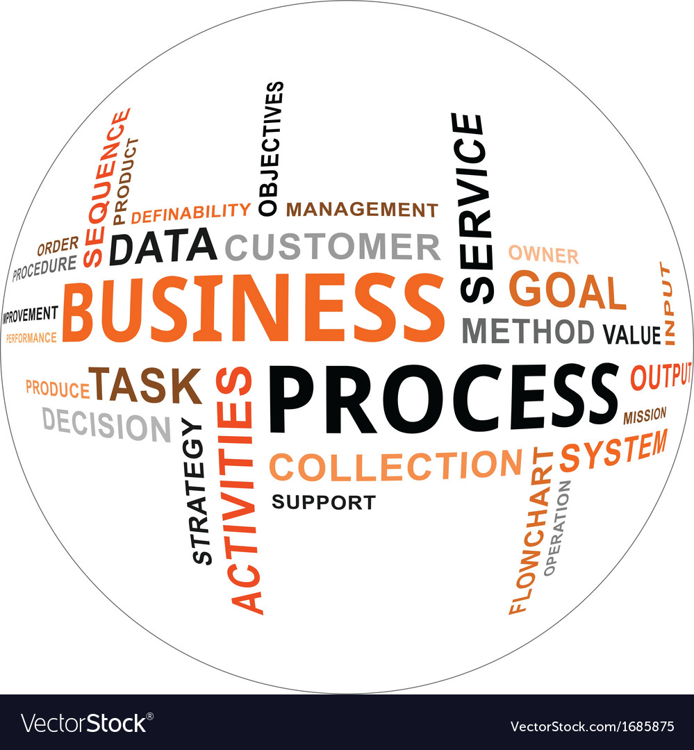 Word cloud business process vector | Price: 1 Credit (USD $1)